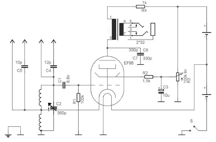 EF95-Audion